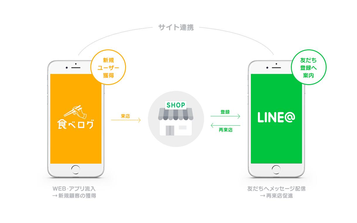 /linecorp/ja/pr/LINEkakakucomimage.png