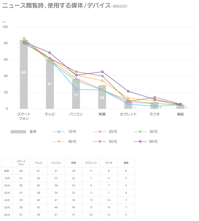 /linecorp/ja/pr/news_graph1.png