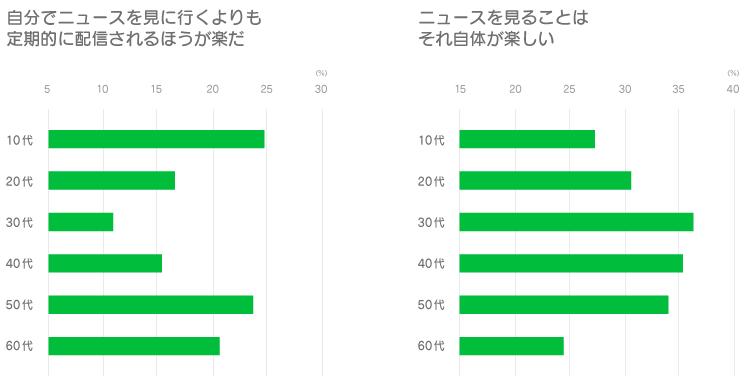 /linecorp/ja/pr/news_graph5.png